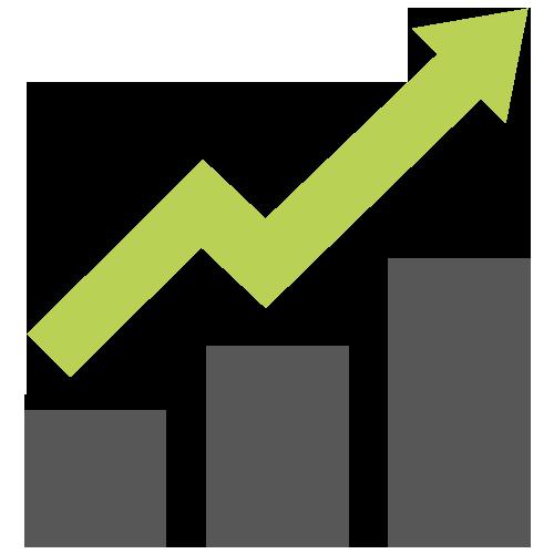 profil Report for Magento
