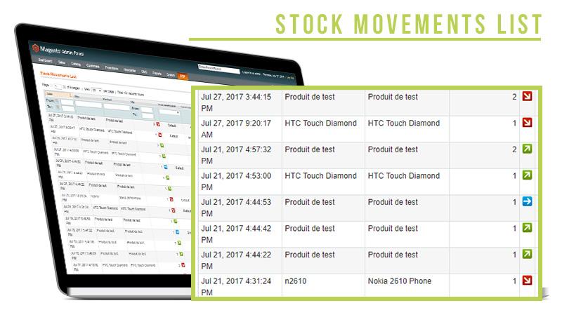 Screen Chaotic storage Stock movement